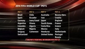 World Cup pots - sourced: ESPN