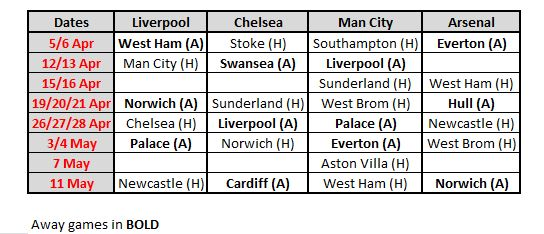 Title run-in Fixtures April onwards