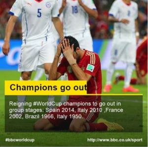 Spain became the fifth defending champions to be eliminated at the first hurdle