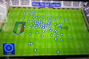 Pirlo's touches vs England—Source: BBC